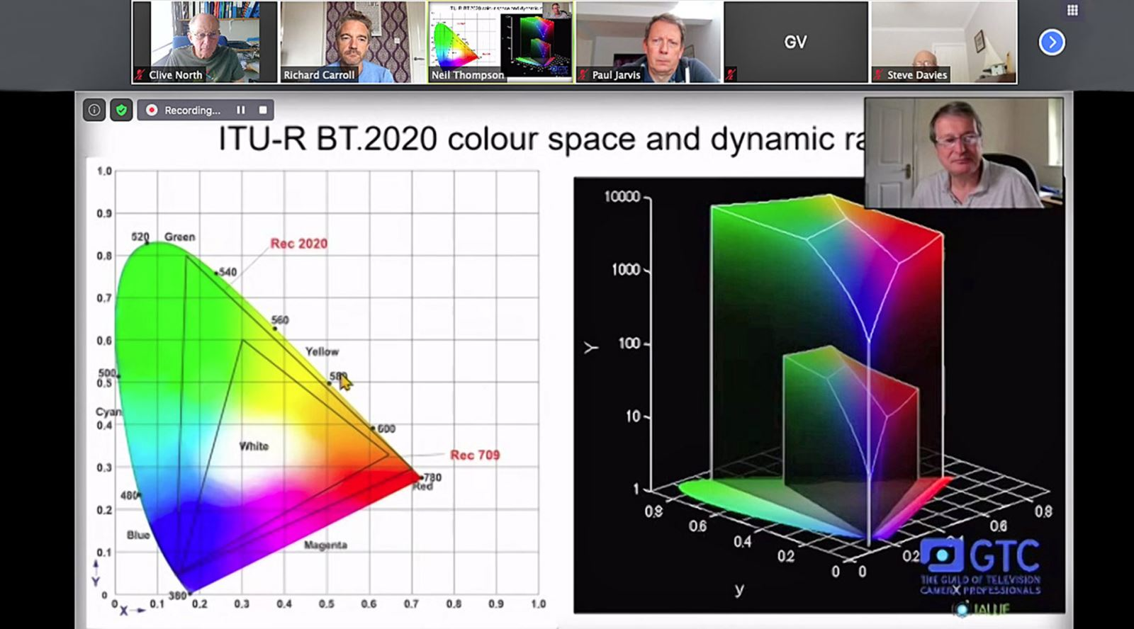 Thanks to Neil Thompson and Richard Carroll for our open GTC eWorkshop – HDR in Live Production. Recording now available