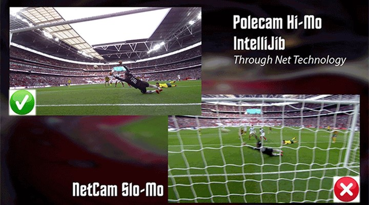 GoalCam – remote IntelliJib from Polecam